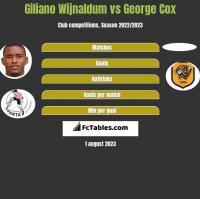 Giliano Wijnaldum vs George Cox h2h player stats