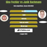 Gino Fechier vs Janik Bachmann h2h player stats