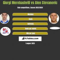 Giorgi Merebashvili vs Alen Stevanović h2h player stats