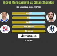 Giorgi Merebashvili vs Cillian Sheridan h2h player stats