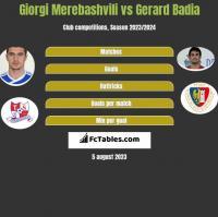 Giorgi Merebashvili vs Gerard Badia h2h player stats