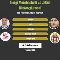 Giorgi Merebashvili vs Jakub Błaszczykowski h2h player stats