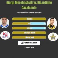Giorgi Merebashvili vs Ricardinho Cavalcante h2h player stats