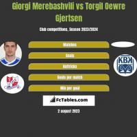 Giorgi Merebashvili vs Torgil Oewre Gjertsen h2h player stats