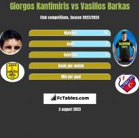 Giorgos Kantimiris vs Vasilios Barkas h2h player stats