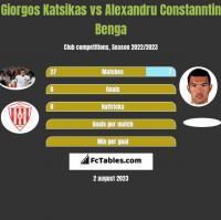 Giorgos Katsikas vs Alexandru Constanntin Benga h2h player stats