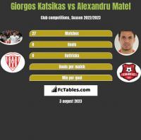Giorgos Katsikas vs Alexandru Matel h2h player stats