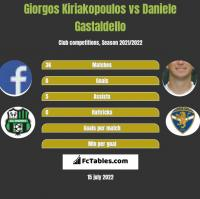 Giorgos Kiriakopoulos vs Daniele Gastaldello h2h player stats