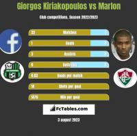 Giorgos Kiriakopoulos vs Marlon h2h player stats