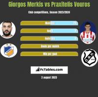 Giorgos Merkis vs Praxitelis Vouros h2h player stats