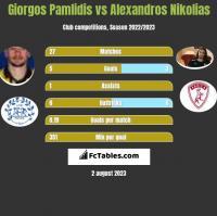 Giorgos Pamlidis vs Alexandros Nikolias h2h player stats