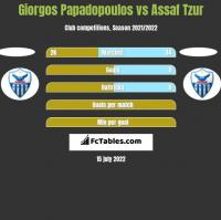 Giorgos Papadopoulos vs Assaf Tzur h2h player stats