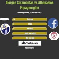 Giorgos Saramantas vs Athanasios Papageorgiou h2h player stats