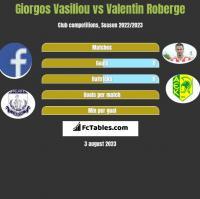 Giorgos Vasiliou vs Valentin Roberge h2h player stats