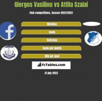 Giorgos Vasiliou vs Attila Szalai h2h player stats