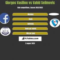 Giorgos Vasiliou vs Vahid Selimovic h2h player stats