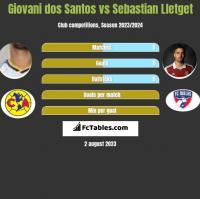 Giovani dos Santos vs Sebastian Lletget h2h player stats
