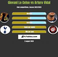 Giovani Lo Celso vs Arturo Vidal h2h player stats