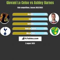 Giovani Lo Celso vs Ashley Barnes h2h player stats