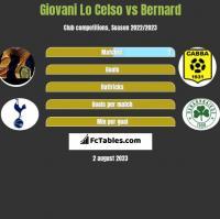 Giovani Lo Celso vs Bernard h2h player stats