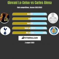 Giovani Lo Celso vs Carles Alena h2h player stats