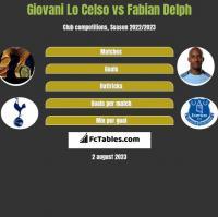Giovani Lo Celso vs Fabian Delph h2h player stats