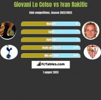 Giovani Lo Celso vs Ivan Rakitic h2h player stats