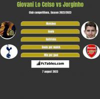 Giovani Lo Celso vs Jorginho h2h player stats