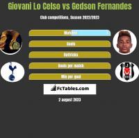 Giovani Lo Celso vs Gedson Fernandes h2h player stats