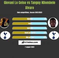 Giovani Lo Celso vs Tanguy NDombele Alvaro h2h player stats