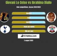 Giovani Lo Celso vs Ibrahima Diallo h2h player stats