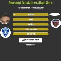 Giovanni Crociata vs Alain Sars h2h player stats