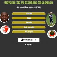 Giovanni Sio vs Stephane Sessegnon h2h player stats