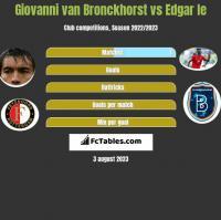 Giovanni van Bronckhorst vs Edgar Ie h2h player stats