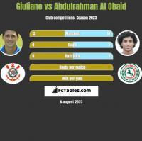 Giuliano vs Abdulrahman Al Obaid h2h player stats