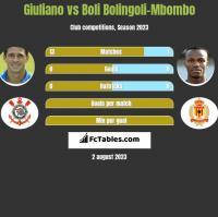 Giuliano vs Boli Bolingoli-Mbombo h2h player stats