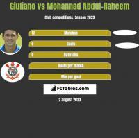 Giuliano vs Mohannad Abdul-Raheem h2h player stats