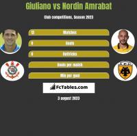 Giuliano vs Nordin Amrabat h2h player stats