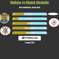 Giuliano vs Khaled Ebraheim h2h player stats