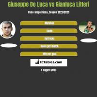 Giuseppe De Luca vs Gianluca Litteri h2h player stats