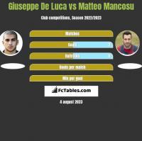 Giuseppe De Luca vs Matteo Mancosu h2h player stats