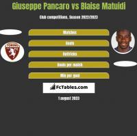 Giuseppe Pancaro vs Blaise Matuidi h2h player stats