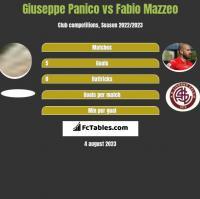 Giuseppe Panico vs Fabio Mazzeo h2h player stats