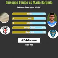 Giuseppe Panico vs Mario Gargiulo h2h player stats