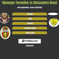 Giuseppe Toromino vs Alessandro Rossi h2h player stats