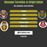 Giuseppe Toromino vs Bright Addae h2h player stats