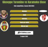 Giuseppe Toromino vs Karamoko Cisse h2h player stats