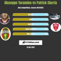 Giuseppe Toromino vs Patrick Ciurria h2h player stats