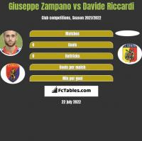 Giuseppe Zampano vs Davide Riccardi h2h player stats
