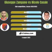 Giuseppe Zampano vs Nicolo Casale h2h player stats